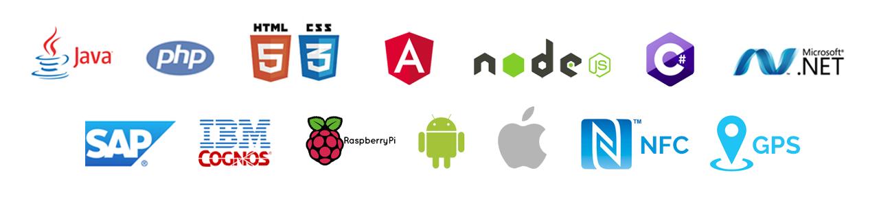 logos lenguajes social-it